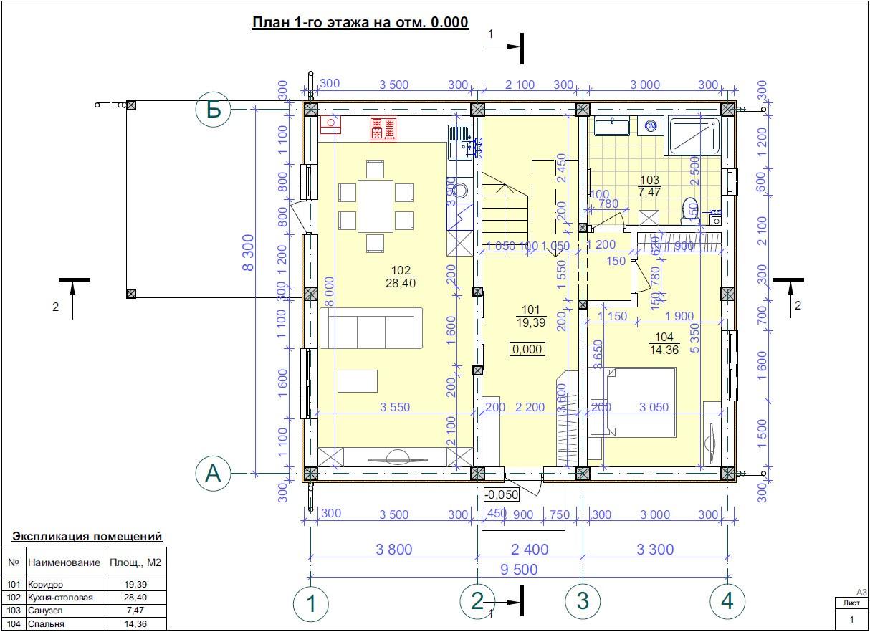 Строительство домов в Севастополе цены проекта дома