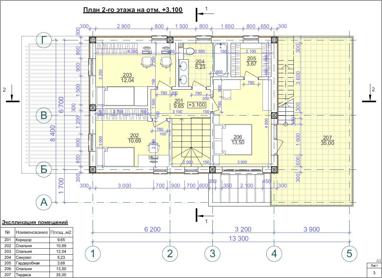 Проект дома с отличной планировкой строительство в Севастополе Крыму